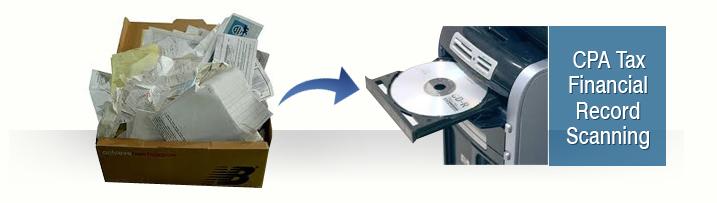 AP AR Invoice Processing Services